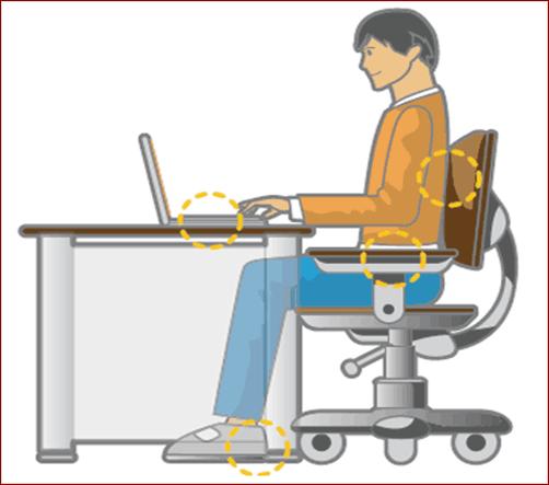 Hướng dấn bạn đọc ngồi ghê đúng tư thế khi sửa dụng máy tính