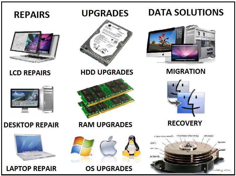Sửa máy tính - Máy in tại nhà Khuất Duy Tiên, Thanh Xuân, HN, Uy tín - Chất lượng