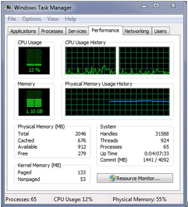 Task Manager - Công cụ hữu ích cho người dùng Windows